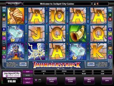 Free Fun Games Thunderstruck Slots